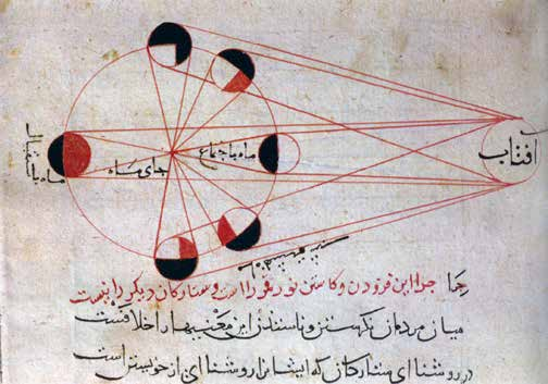 Illustration by Al Biruni (973-1048) of different phases of the moon, from Kitab al-Tafhim (in Persian)
